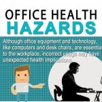 office-health-hazard-infographic_51efb9f64b212_w540[1]