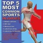 top-5-most-common-sports-injuries_515dbf8fb5a60_w200[1]