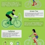 8-nutritional-tips-for-cyclists_5384ae4c5e7d2_w1500