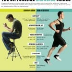 the-difference-exercise-makes_537df6450edfc_w1500