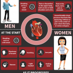 heart attack signs infographic