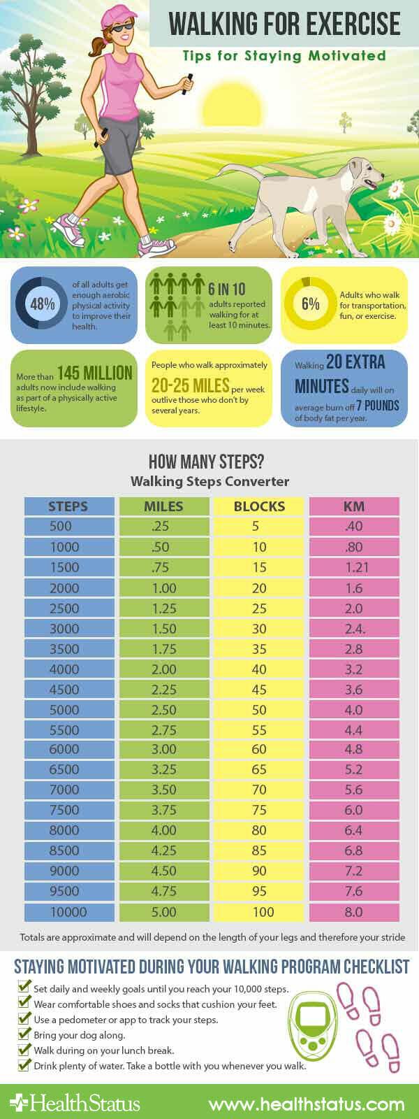 how far is 10 000 steps. Black Bedroom Furniture Sets. Home Design Ideas