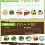 vitamins-for-healthier-skin