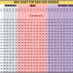 BMI Calculator For Men - Body Mass Index ** Recommended for You